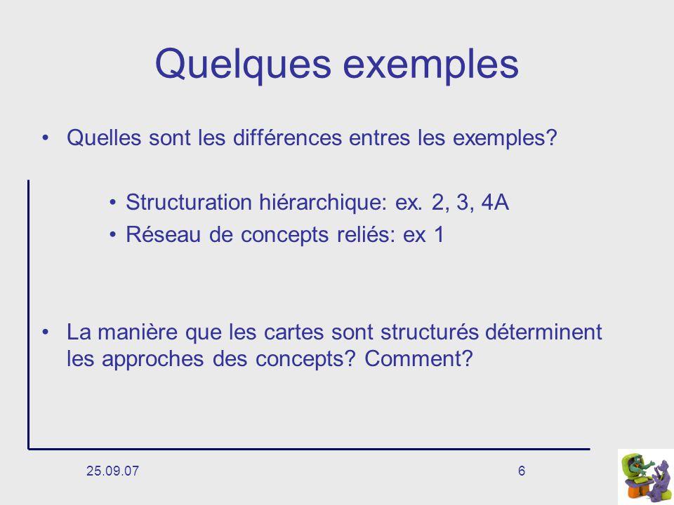 25.09.076 Quelques exemples Quelles sont les différences entres les exemples.