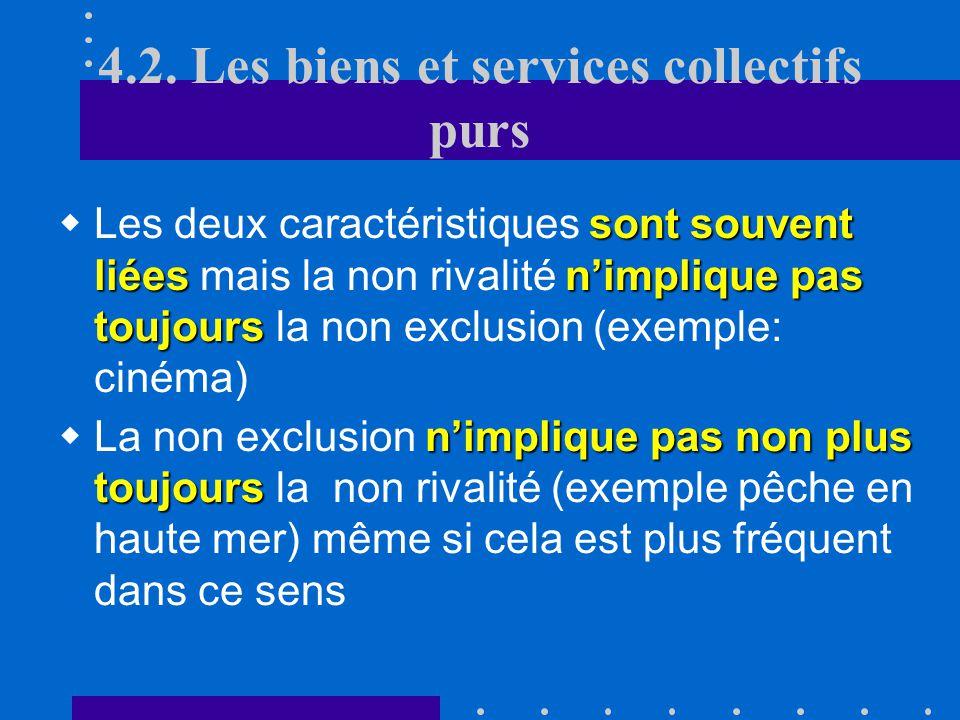 4.2. Les biens et services collectifs purs Exclusion Exclusion : possibilité dexclure le consommateur qui refuse de payer le prix fixé par le producte