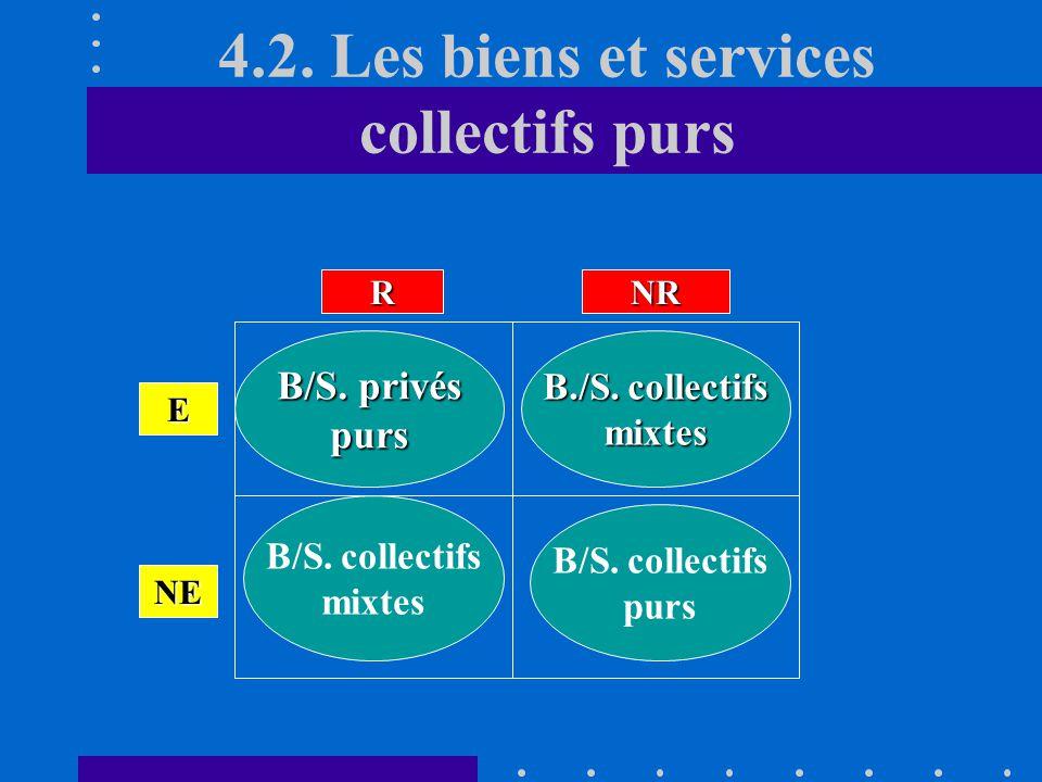 4.2. Les biens et services collectifs purs sont souvent liéesnimplique pas toujours Les deux caractéristiques sont souvent liées mais la non rivalité