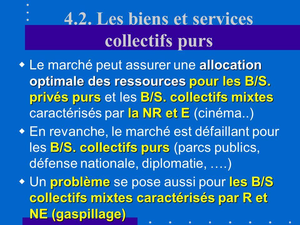 4.2. Les biens et services collectifs purs limpôt prix implicite capacité contributive 3)Le financement des B/S collectifs purs est assuré par limpôt