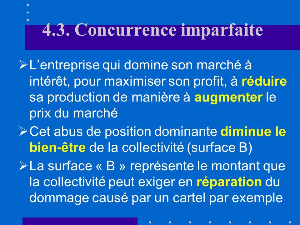 4.3. Concurrence imparfaite Q P PCPCPCPC QCQCQCQC D O QMQMQMQM PMPMPMPM C M A Zone de redistribution des C. vers les P. B Zone de perte nette pour la