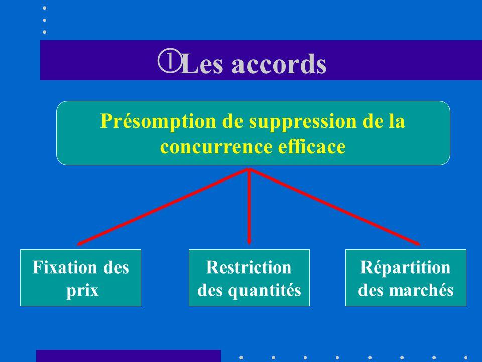 Les accords Concurrence Efficace Suppression ILLICITE Autorisation exceptionnelle Restriction Notable Pas de justificationJustification LICITE Pas not