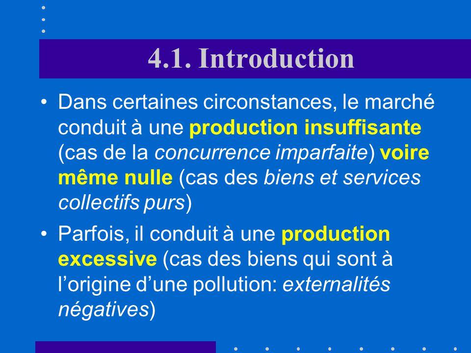 4.1. Introduction Allocation optimale des ressources Q P PePePePe QeQeQeQe D O Rente des consommateurs Rente des producteurs
