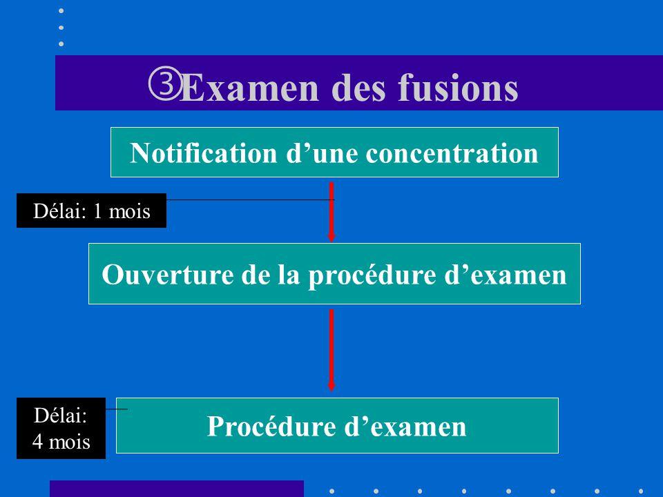 Fusions Notification des opérations de concentration dentreprises - 2 mia. frs de chiffre daffaires minimum ou - 500 mio. frs de chiffre daffaires min