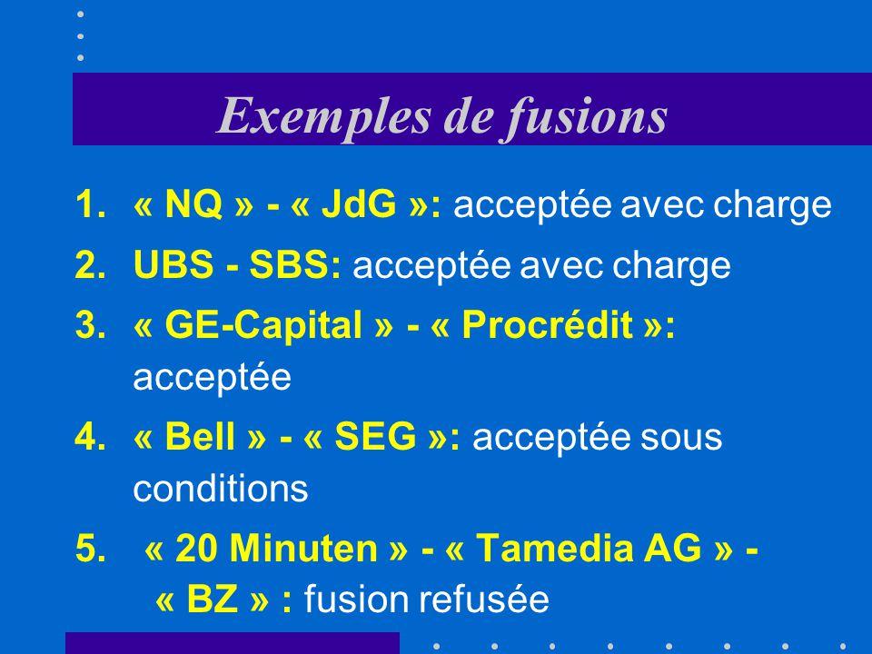 Fusions La commission de la Concurrence peut: 1Accepter la fusion 2Accepter la fusion en la soumettant à certaines charges 3Accepter la fusion en la s