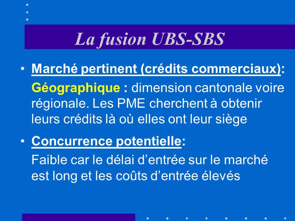 La fusion UBS-SBS Notification de la fusion: 12 janvier 1998 Marché pertinent (crédits commerciaux): Produit : Crédits au sens large sans le leasing,
