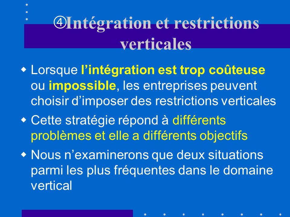 Intégration et restrictions verticales 2.Restrictions verticales: Lentreprise peut chercher à conclure des accords verticaux visant à réglementer le c