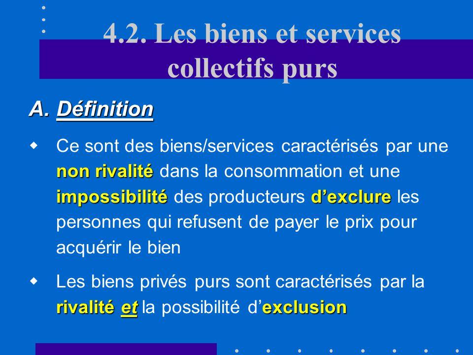 4.1. Introduction B. Les instruments dintervention Voie légale (LCart) Fixation de prix maxima ou minima Perception de taxes ou attribution de subvent