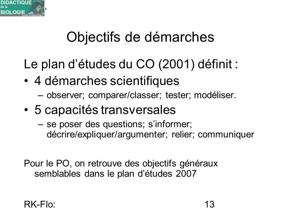 Université de Genève FORENSEC RK-Flo: 17/10/10 13 Objectifs de démarches Le plan détudes du CO (2001) définit : 4 démarches scientifiques –observer; c