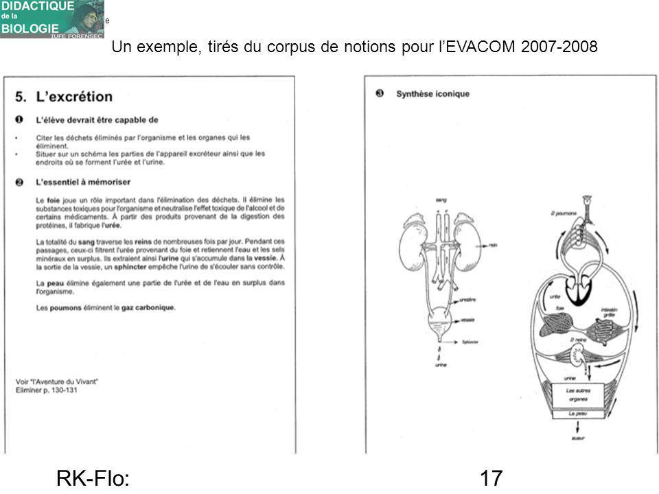 Université de Genève FORENSEC RK-Flo: 17/10/10 17 Un exemple, tirés du corpus de notions pour lEVACOM 2007-2008