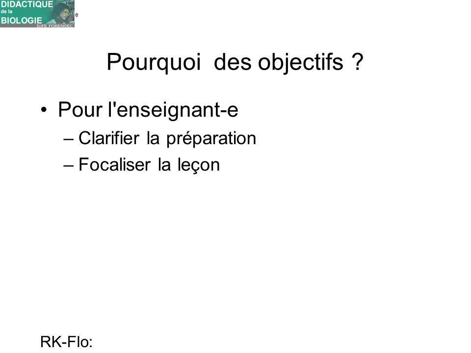 Université de Genève FORENSEC RK-Flo: 17/10/10 Pourquoi des objectifs ? Pour l'enseignant-e –Clarifier la préparation –Focaliser la leçon
