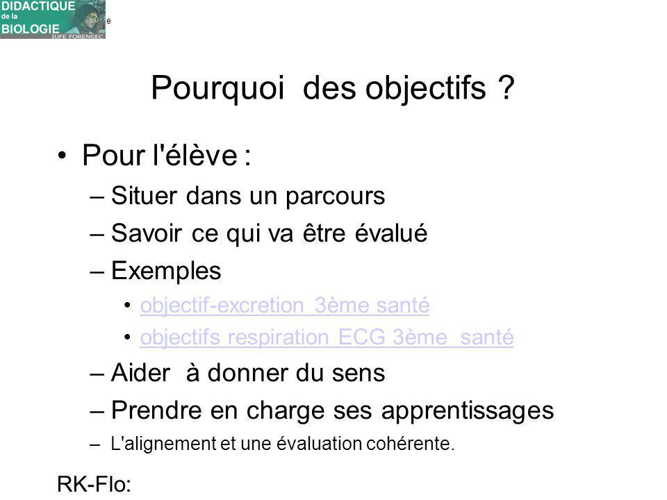 Université de Genève FORENSEC RK-Flo: 17/10/10 Pourquoi des objectifs ? Pour l'élève : –Situer dans un parcours –Savoir ce qui va être évalué –Exemple