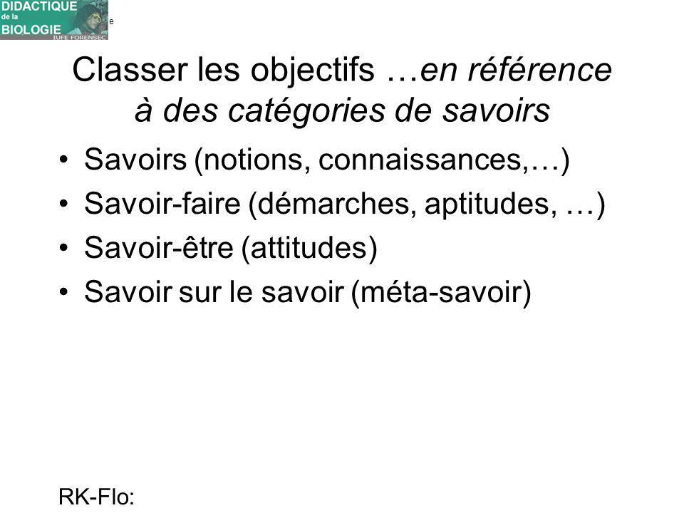 Université de Genève FORENSEC RK-Flo: 17/10/10 Classer les objectifs …en référence à des catégories de savoirs Savoirs (notions, connaissances,…) Savo