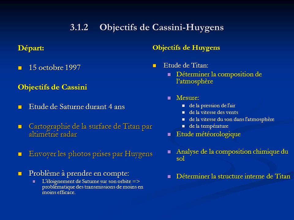 3.1.2 Objectifs de Cassini-Huygens Départ: 15 octobre 1997 15 octobre 1997 Objectifs de Cassini Etude de Saturne durant 4 ans Etude de Saturne durant 4 ans Cartographie de la surface de Titan par altimétrie radar Cartographie de la surface de Titan par altimétrie radar Envoyer les photos prises par Huygens Envoyer les photos prises par Huygens Problème à prendre en compte: Problème à prendre en compte: L éloignement de Saturne sur son orbite => problématique des transmissions de moins en moins efficace.