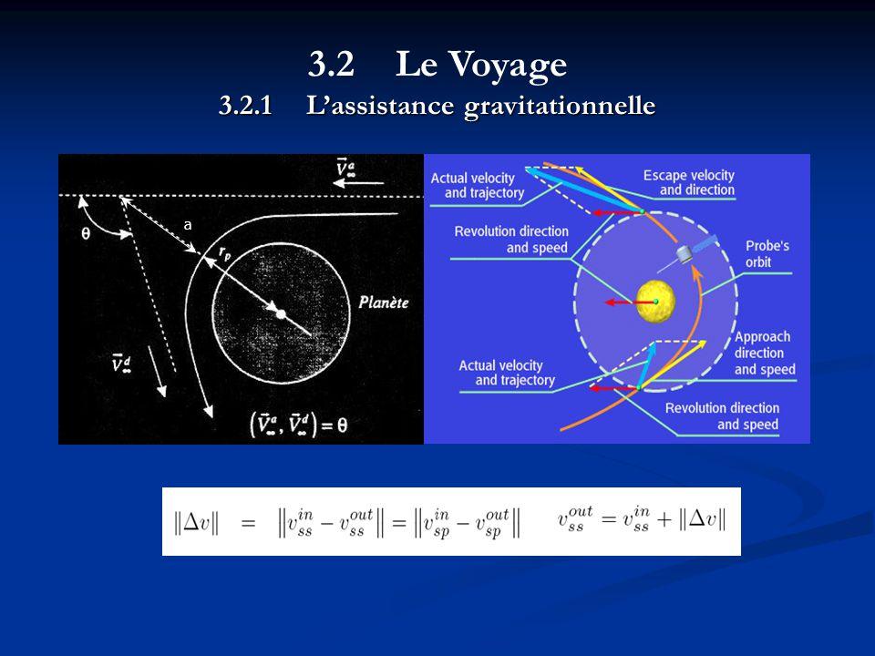 3.2.1Lassistance gravitationnelle 3.2 Le Voyage 3.2.1Lassistance gravitationnelle a