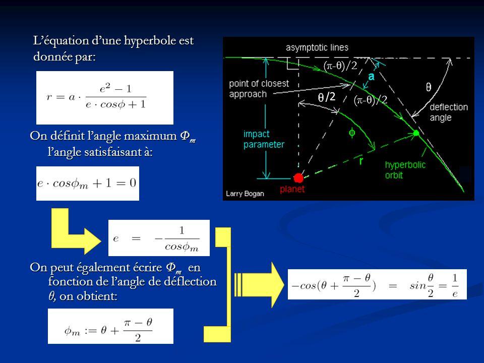 Léquation dune hyperbole est donnée par: On définit langle maximum Φ m langle satisfaisant à: On peut également écrire Φ m en fonction de langle de déflection θ, on obtient: /2 (π-θ)/2