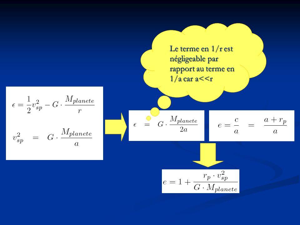 Le terme en 1/r est négligeable par rapport au terme en 1/a car a<<r