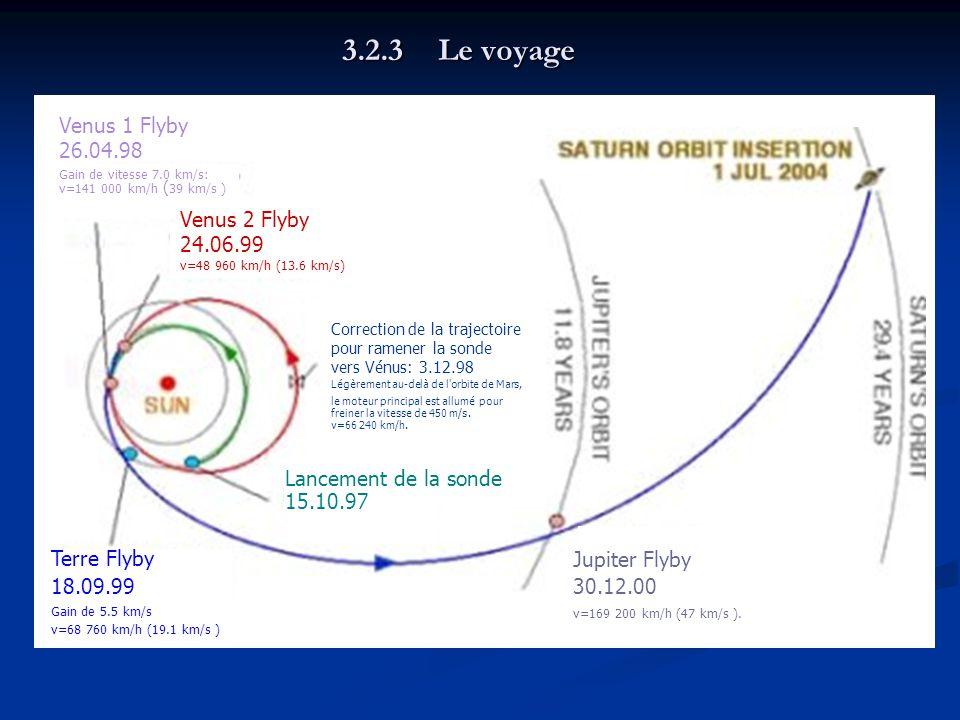 3.2.3Le voyage Correction de la trajectoire pour ramener la sonde vers Vénus: 3.12.98 Légèrement au-delà de l orbite de Mars, le moteur principal est allumé pour freiner la vitesse de 450 m/s.