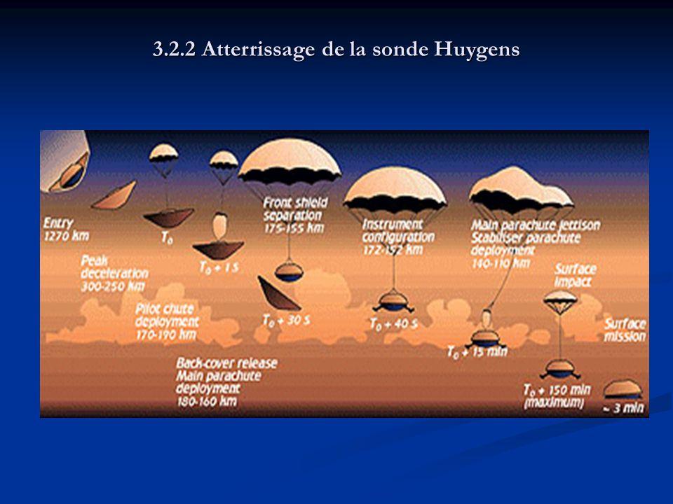 3.2.2 Atterrissage de la sonde Huygens