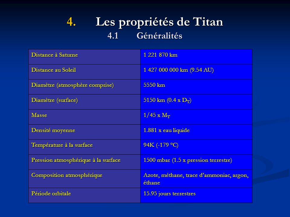 4.Les propriétés de Titan 4.1Généralités Distance à Saturne 1 221 870 km Distance au Soleil 1 427 000 000 km (9.54 AU) Diamètre (atmosphère comprise) 5550 km Diamètre (surface) 5150 km (0.4 x D T ) Masse 1/45 x M T Densité moyenne 1.881 x eau liquide Température à la surface 94K (-179 °C) Pression atmosphérique à la surface 1500 mbar (1.5 x pression terrestre) Composition atmosphérique Azote, méthane, trace dammoniac, argon, éthane Période orbitale 15.95 jours terrestres