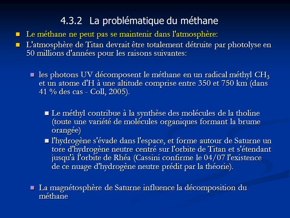 Le méthane ne peut pas se maintenir dans l atmosphère: Le méthane ne peut pas se maintenir dans l atmosphère: L atmosphère de Titan devrait être totalement détruite par photolyse en 50 millions d années pour les raisons suivantes: L atmosphère de Titan devrait être totalement détruite par photolyse en 50 millions d années pour les raisons suivantes: les photons UV décomposent le méthane en un radical méthyl CH 3 et un atome d H à une altitude comprise entre 350 et 750 km (dans 41 % des cas - Coll, 2005).