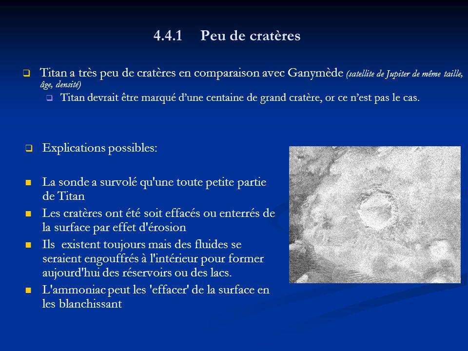 4.4.1 Peu de cratères Titan a très peu de cratères en comparaison avec Ganymède (satellite de Jupiter de même taille, âge, densité) Titan devrait être marqué dune centaine de grand cratère, or ce nest pas le cas.