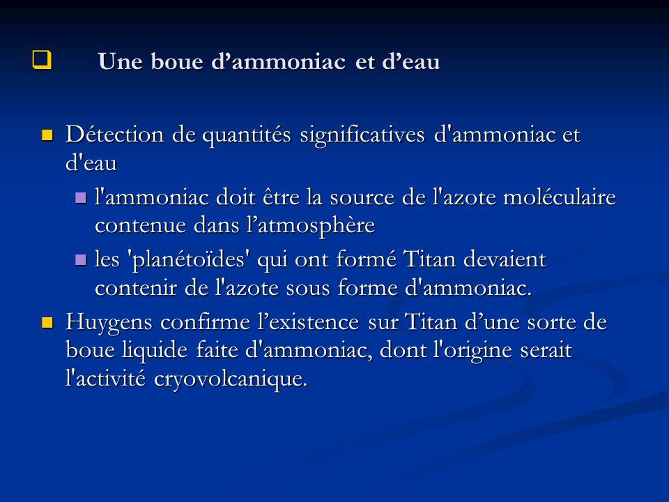 Détection de quantités significatives d ammoniac et d eau Détection de quantités significatives d ammoniac et d eau l ammoniac doit être la source de l azote moléculaire contenue dans latmosphère l ammoniac doit être la source de l azote moléculaire contenue dans latmosphère les planétoïdes qui ont formé Titan devaient contenir de l azote sous forme d ammoniac.