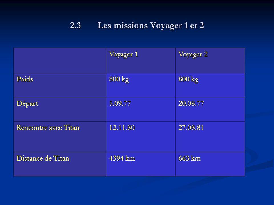 2.3Les missions Voyager 1 et 2 Voyager 1 Voyager 2 Poids 800 kg Départ5.09.7720.08.77 Rencontre avec Titan 12.11.8027.08.81 Distance de Titan 4394 km 663 km