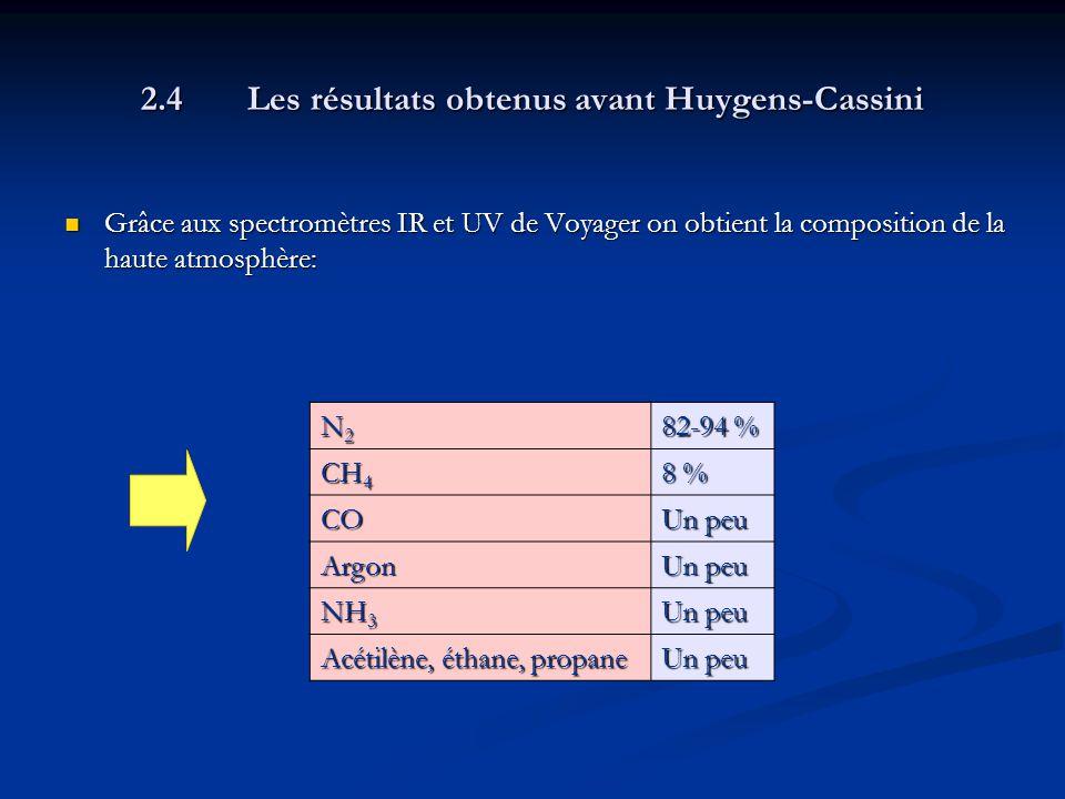 2.4 Les résultats obtenus avant Huygens-Cassini Grâce aux spectromètres IR et UV de Voyager on obtient la composition de la haute atmosphère: Grâce aux spectromètres IR et UV de Voyager on obtient la composition de la haute atmosphère: N2N2N2N2 82-94 % CH 4 8 % CO Un peu Argon NH 3 Un peu Acétilène, éthane, propane Un peu