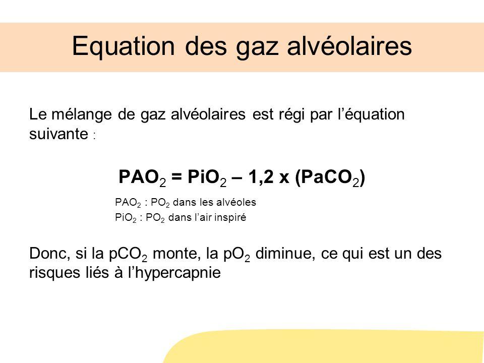 Equation des gaz alvéolaires Le mélange de gaz alvéolaires est régi par léquation suivante : PAO 2 = PiO 2 – 1,2 x (PaCO 2 ) PAO 2 : PO 2 dans les alv