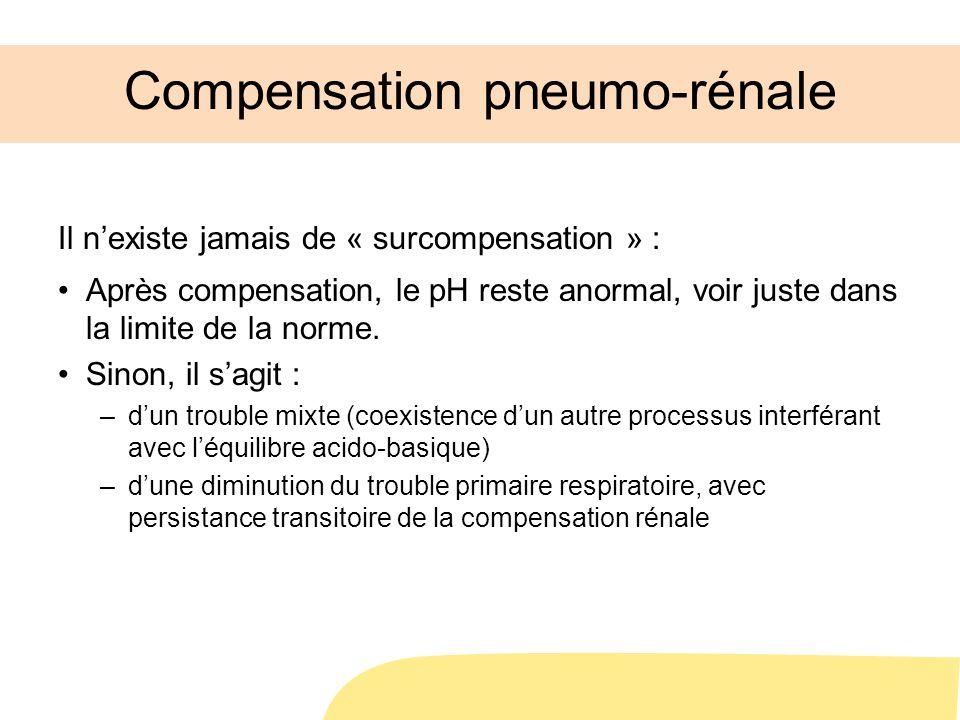 Compensation pneumo-rénale Il nexiste jamais de « surcompensation » : Après compensation, le pH reste anormal, voir juste dans la limite de la norme.