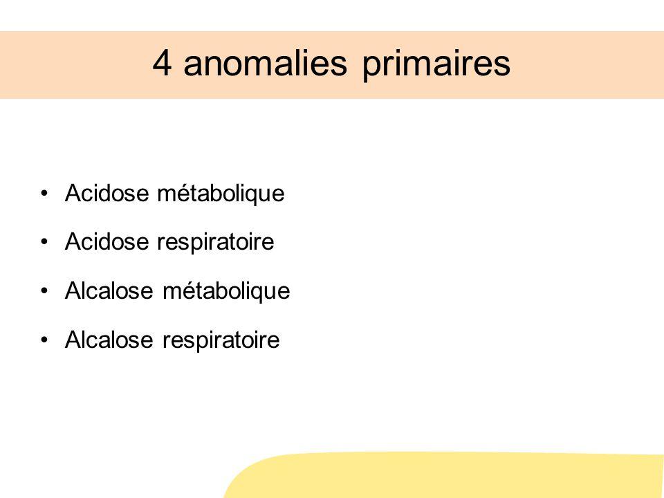4 anomalies primaires Acidose métabolique Acidose respiratoire Alcalose métabolique Alcalose respiratoire