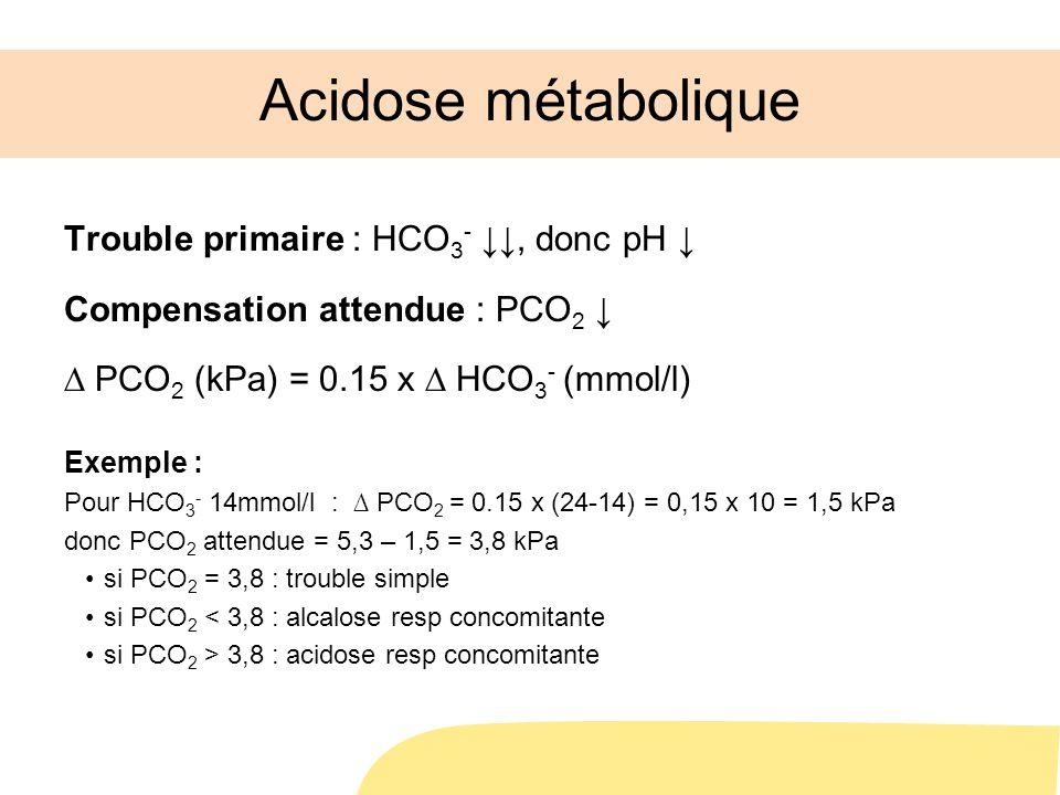 Acidose métabolique Trouble primaire : HCO 3 -, donc pH Compensation attendue : PCO 2 PCO 2 (kPa) = 0.15 x HCO 3 - (mmol/l) Exemple : Pour HCO 3 - 14mmol/l : PCO 2 = 0.15 x (24-14) = 0,15 x 10 = 1,5 kPa donc PCO 2 attendue = 5,3 – 1,5 = 3,8 kPa si PCO 2 = 3,8 : trouble simple si PCO 2 < 3,8 : alcalose resp concomitante si PCO 2 > 3,8 : acidose resp concomitante