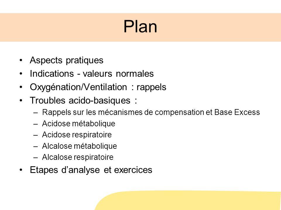 Acidose respiratoire : causes Diminution de la ventilation totale : (Si pure, D(A-a) normal) Sédation Parésie des muscles respiratoires (Guillain-Barré…) Hypoventilation dorigine centrale Épuisement respiratoire (ex : crise asthme sévère) Obstruction sévère des voies aériennes (ex : corps étranger) Augmentation de lespace mort : COPD Syndrome restrictif sévère (respiration superficielle et rapide)