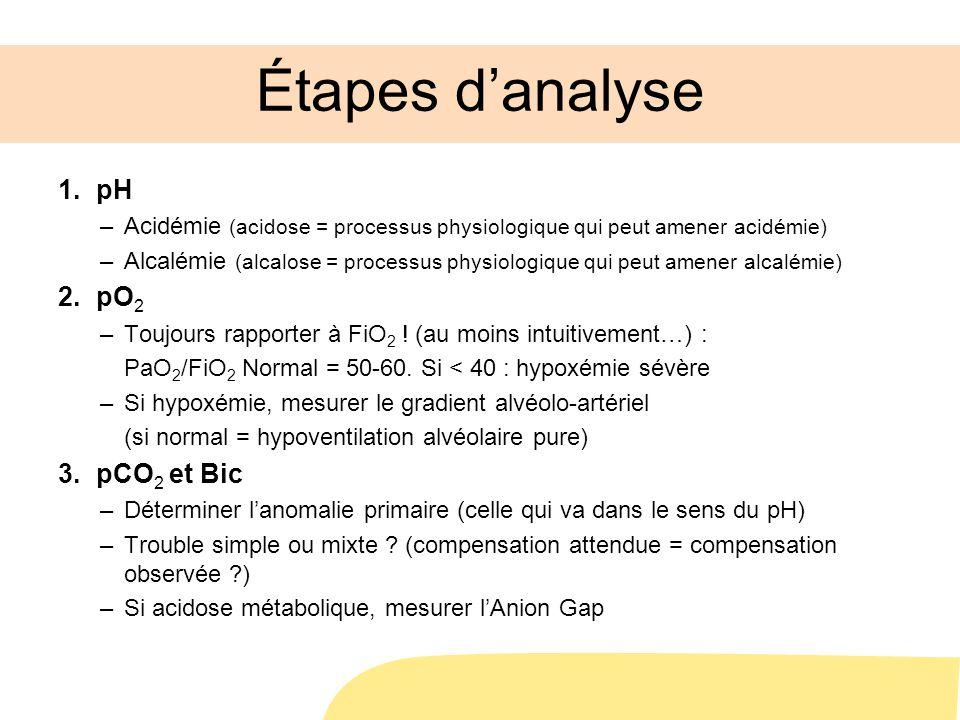 Étapes danalyse 1.pH –Acidémie (acidose = processus physiologique qui peut amener acidémie) –Alcalémie (alcalose = processus physiologique qui peut amener alcalémie) 2.pO 2 –Toujours rapporter à FiO 2 .