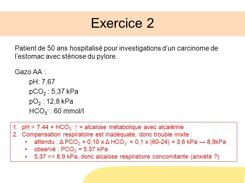 Exercice 2 Patient de 50 ans hospitalisé pour investigations dun carcinome de lestomac avec sténose du pylore. Gazo AA : pH: 7,67 pCO 2 : 5,37 kPa pO