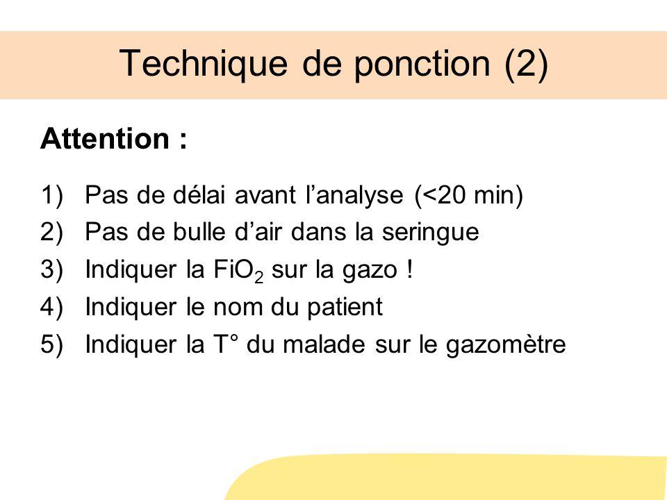 Technique de ponction (2) Attention : 1)Pas de délai avant lanalyse (<20 min) 2)Pas de bulle dair dans la seringue 3)Indiquer la FiO 2 sur la gazo .