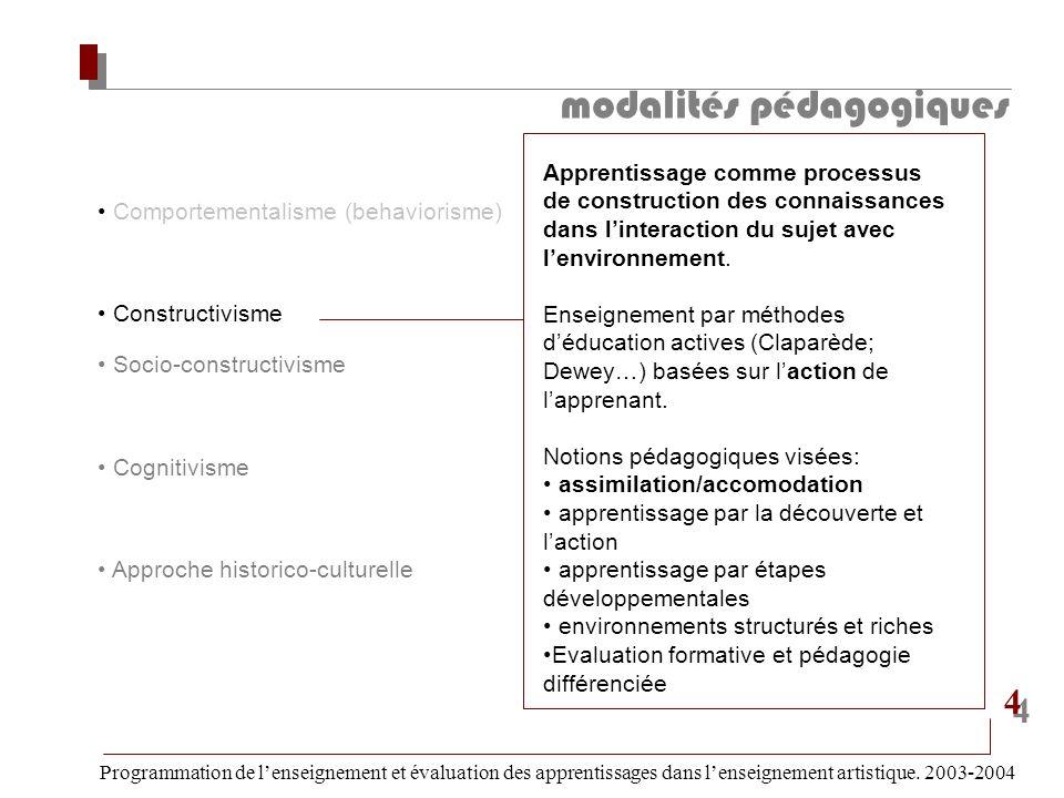 modalités pédagogiques Programmation de lenseignement et évaluation des apprentissages dans lenseignement artistique. 2003-2004 4 4 Comportementalisme