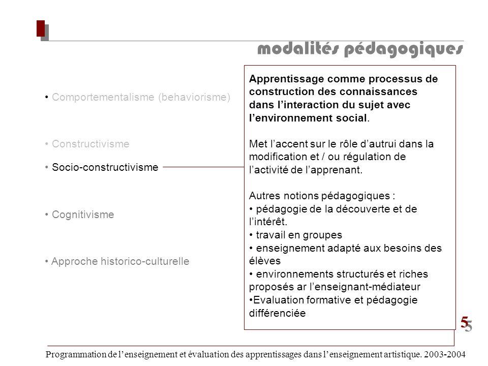modalités pédagogiques Programmation de lenseignement et évaluation des apprentissages dans lenseignement artistique. 2003-2004 5 5 Comportementalisme