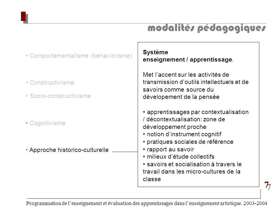 modalités pédagogiques Programmation de lenseignement et évaluation des apprentissages dans lenseignement artistique. 2003-2004 7 7 Comportementalisme