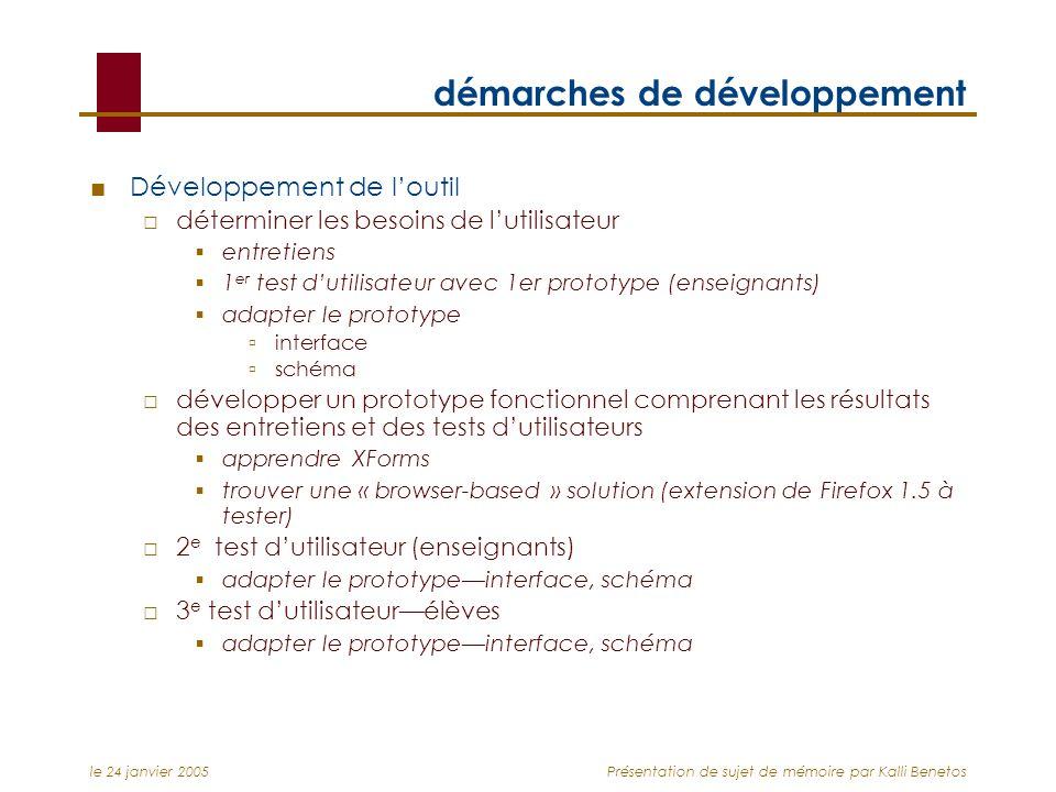 le 24 janvier 2005Présentation de sujet de mémoire par Kalli Benetos démarches de développement Développement de loutil déterminer les besoins de luti