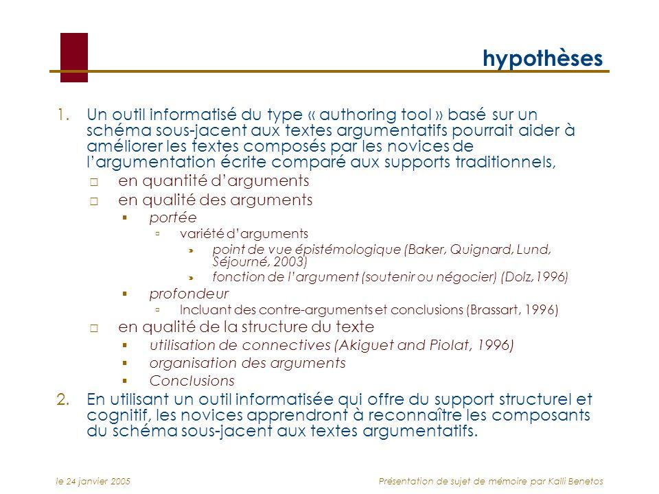 le 24 janvier 2005Présentation de sujet de mémoire par Kalli Benetos hypothèses 1.Un outil informatisé du type « authoring tool » basé sur un schéma s
