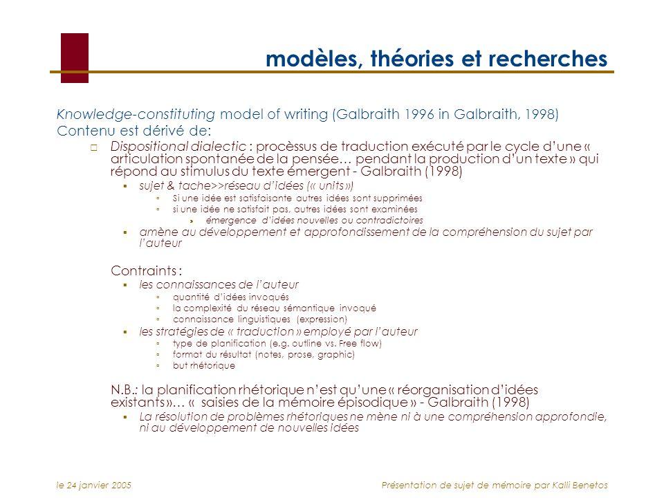 le 24 janvier 2005Présentation de sujet de mémoire par Kalli Benetos modèles, théories et recherches Knowledge-constituting model of writing (Galbraith 1996 in Galbraith, 1998) Contenu est dérivé de: Dispositional dialectic : procèssus de traduction exécuté par le cycle dune « articulation spontanée de la pensée… pendant la production dun texte » qui répond au stimulus du texte émergent - Galbraith (1998) sujet & tache>>réseau didées (« units ») Si une idée est satisfaisante autres idées sont supprimées si une idée ne satisfait pas, autres idées sont examinées émergence didées nouvelles ou contradictoires amène au développement et approfondissement de la compréhension du sujet par lauteur Contraints : les connaissances de lauteur quantité didées invoqués la complexité du réseau sémantique invoqué connaissance linguistiques (expression) les stratégies de « traduction » employé par lauteur type de planification (e.g.