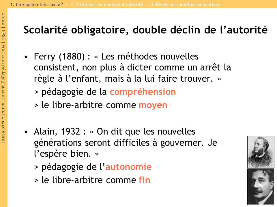 UniGe   FPSE   Pratiques pédagogiques et institutions scolaires Scolarité obligatoire, double déclin de lautorité Ferry (1880) : « Les méthodes nouvel