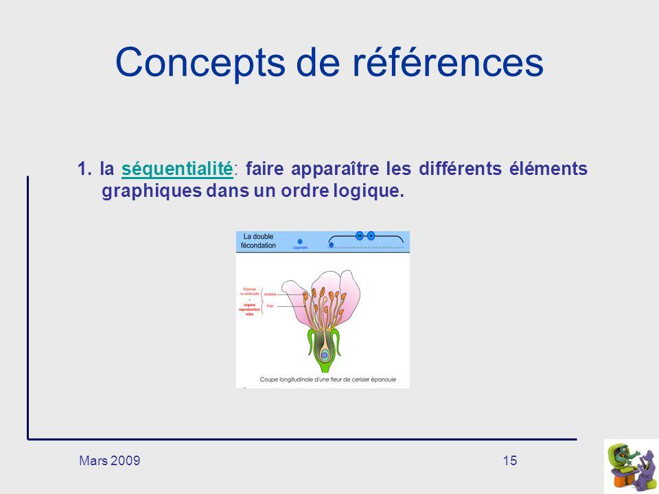 Mars 200915 Concepts de références 1. la séquentialité: faire apparaître les différents éléments graphiques dans un ordre logique.séquentialité