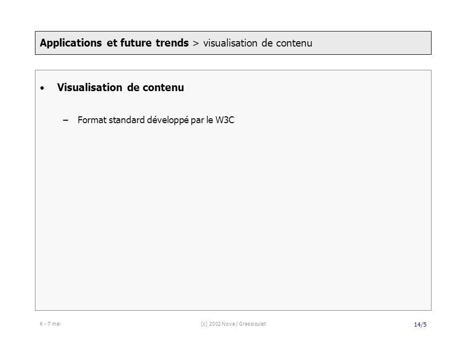 6 - 7 mai(c) 2002 Nova / Grassioulet 14/5 Visualisation de contenu –Format standard développé par le W3C Applications et future trends > visualisation de contenu