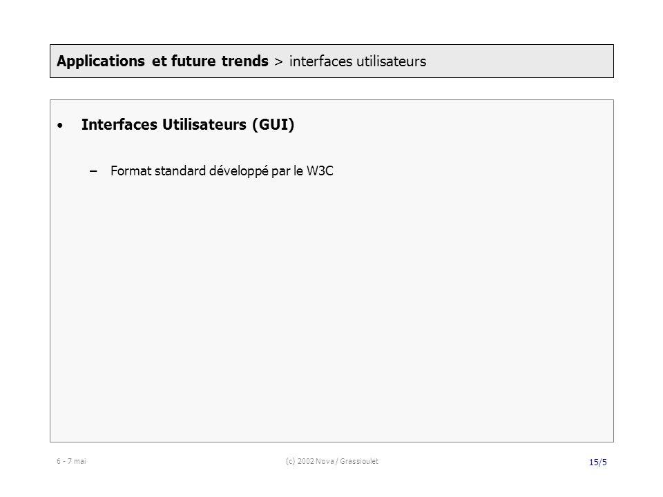 6 - 7 mai(c) 2002 Nova / Grassioulet 15/5 Interfaces Utilisateurs (GUI) –Format standard développé par le W3C Applications et future trends > interfaces utilisateurs