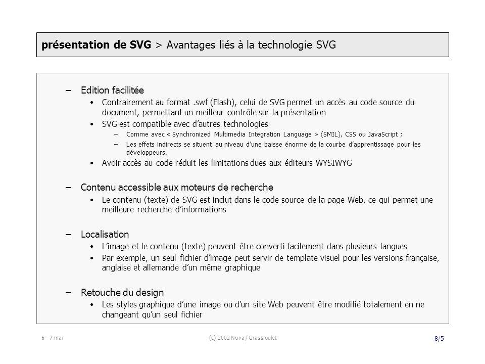 6 - 7 mai(c) 2002 Nova / Grassioulet 8/5 –Edition facilitée Contrairement au format.swf (Flash), celui de SVG permet un accès au code source du document, permettant un meilleur contrôle sur la présentation SVG est compatible avec dautres technologies –Comme avec « Synchronized Multimedia Integration Language » (SMIL), CSS ou JavaScript ; –Les effets indirects se situent au niveau dune baisse énorme de la courbe dapprentissage pour les développeurs.