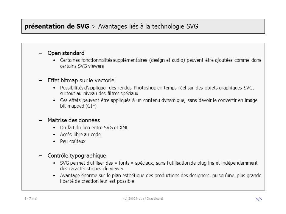 6 - 7 mai(c) 2002 Nova / Grassioulet 9/5 –Open standard Certaines fonctionnalités supplémentaires (design et audio) peuvent être ajoutées comme dans certains SVG viewers –Effet bitmap sur le vectoriel Possibilités dappliquer des rendus Photoshop en temps réel sur des objets graphiques SVG, surtout au niveau des filtres spéciaux Ces effets peuvent être appliqués à un contenu dynamique, sans devoir le convertir en image bit-mapped (GIF) –Maîtrise des données Du fait du lien entre SVG et XML Accès libre au code Peu coûteux –Contrôle typographique SVG permet dutiliser des « fonts » spéciaux, sans lutilisation de plug-ins et indépendamment des caractéristiques du viewer Avantage énorme sur le plan esthétique des productions des designers, puisquune plus grande liberté de création leur est possible présentation de SVG > Avantages liés à la technologie SVG