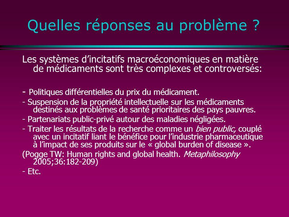 Les systèmes dincitatifs macroéconomiques en matière de médicaments sont très complexes et controversés: - Politiques différentielles du prix du médicament.